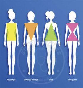 رجيم نوع الجسم